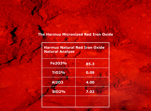 Also This Pigment Strongest Among Rs Coating Color In Natural Red Iron Oxide